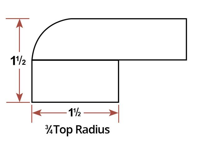 Top Radius