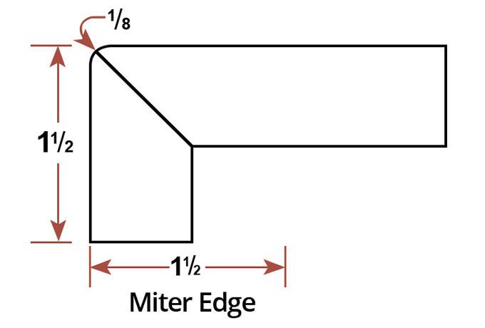 1 5/8″ Miter Edge